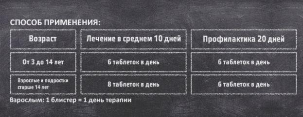 схема приема